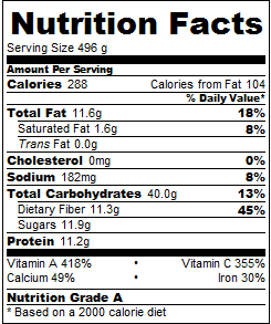 Look at this powerhouse of a smoothie! Take these facts with a grain of salt but also...go drink a smoothie now.