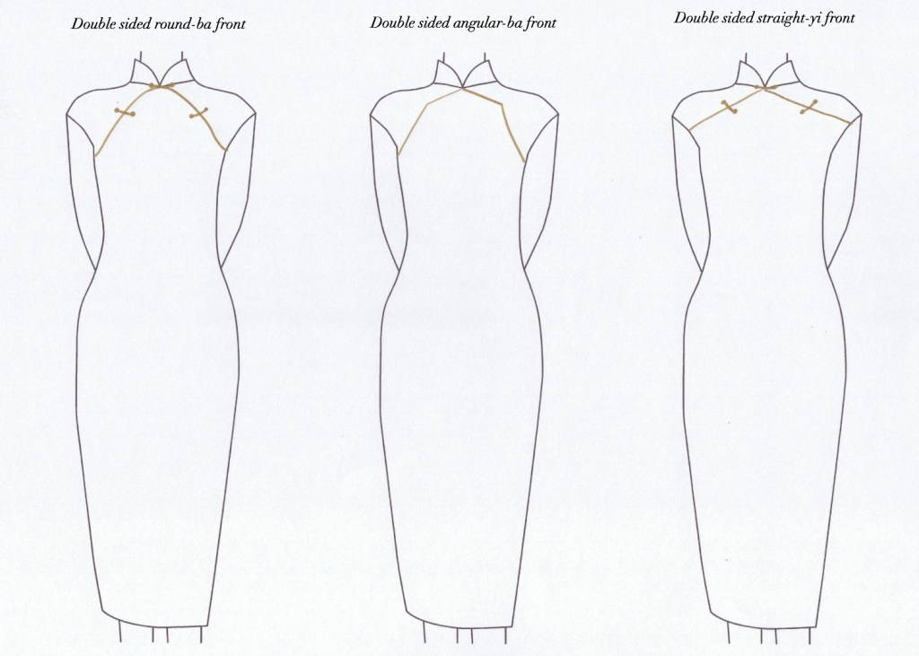 Double sided front (chest opening) for qipao