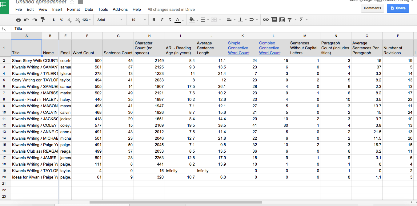 google sheets and essay metrics for writing  the paperless trail  a couple of weeks ago i read a tweet about a google sheets add on called essay metrics by oli trussell i clicked the link and did a little reading