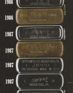 Note also date your zippo rh thepassionatewick