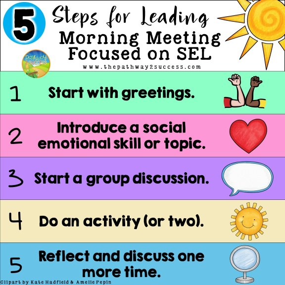 Five simple steps for leading a morning meeting or circle time focused on social emotional learning in the classroom. Morning meeting is the ideal time to build relationships with students while also teaching critical SEL skills like empathy, self-awareness, and decision-making! #socialemotionallearning #pathway2success