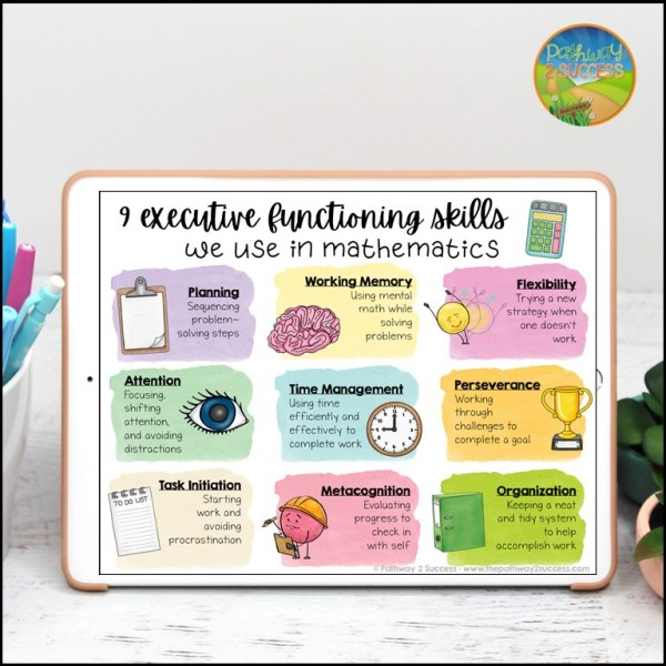 Executive functioning skills posters.