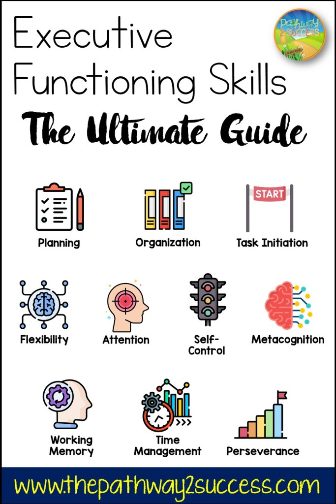 Executive functioning skills are the important processes in our brain that help us finish tasks and meet our goals. Use this complete and ultimate guide to give strategies, techniques, free resources, and support for skills like planning, organization, self-control, task initiation, time management, and attention.