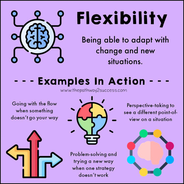 Flexibility is being able to adapt to change. That includes going with the flow when something doesn't go our way and problem-solving to figure out a different strategy when plan A doesn't work out. Mental flexibility is important because it helps us manage stress and tough situations.