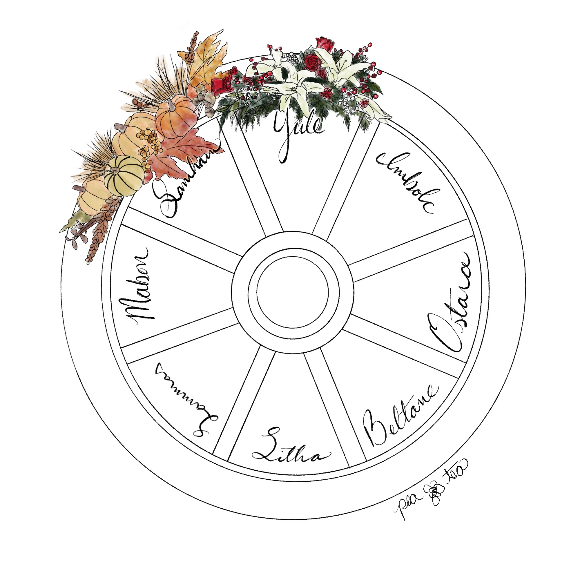Pencil sketch of a wagon wheel with the pagan sabbats and equinoxes written around the inside of the circle. Yule is at the top, with white poinsettias and red roses painted in watercolors on the outer edge of the wheel.