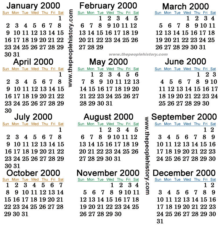 what happened in 2000