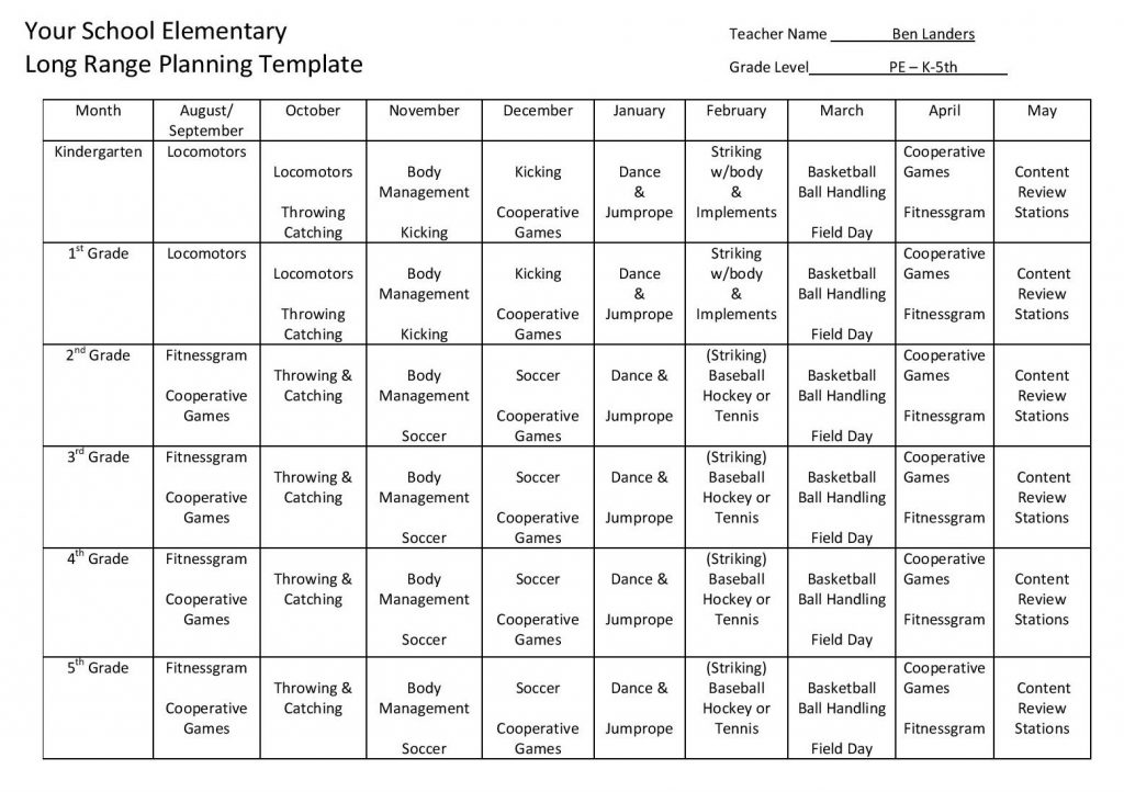 How To Plan A Year Of Physical Education In Minutes - Monthly lesson plan template