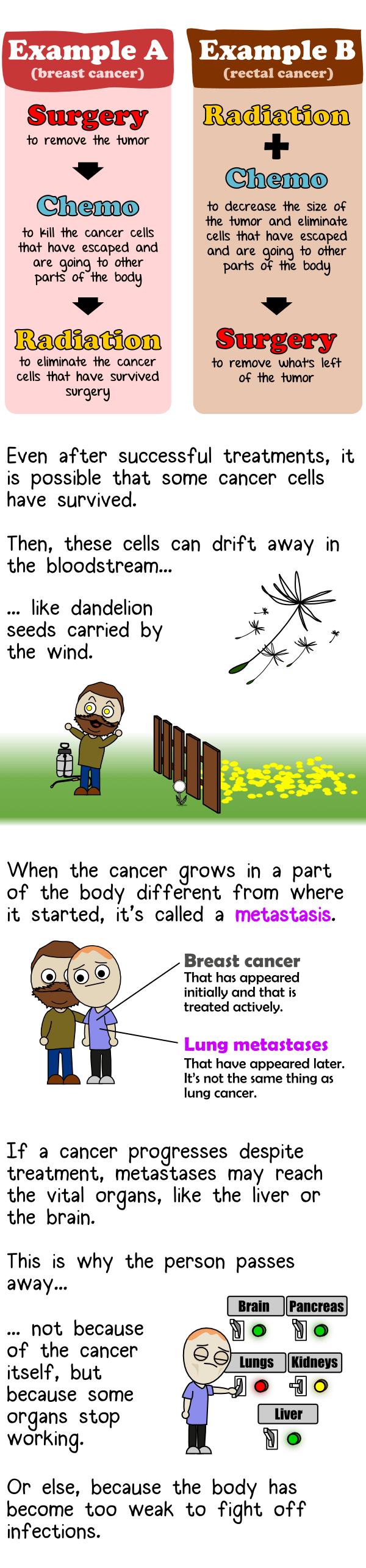 cancer07_EN_01