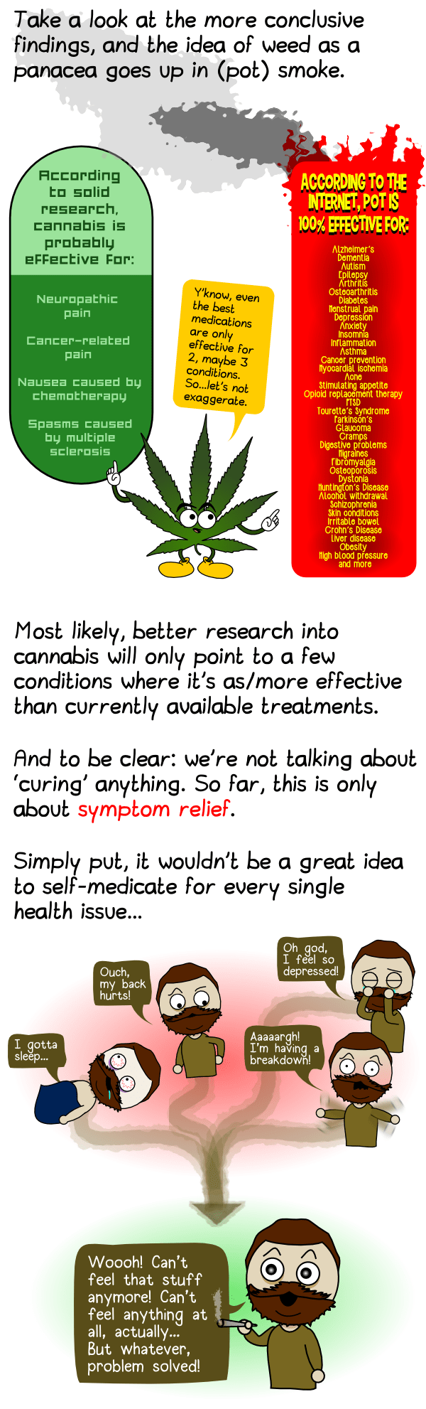 evidence-based medical cannabis use
