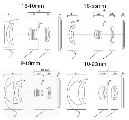 Canon Patents a Number of Pancake Zoom Lens Designs for