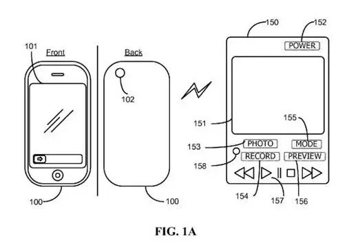 Smartphone News: Apple Patents iPhone Remote Control
