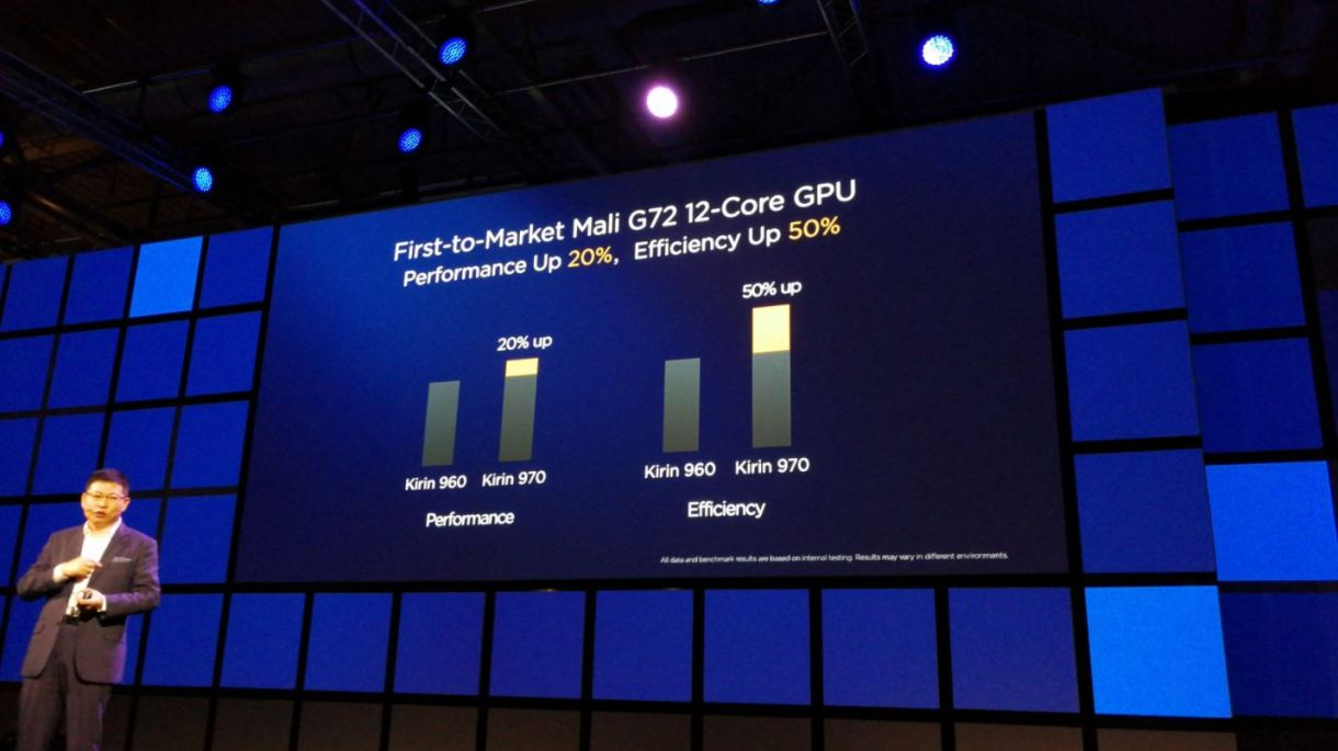 Kirin 970 GPU 1