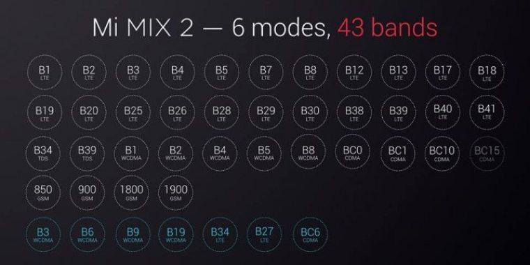 Xiaomi Mi MIX 2 4G Global LTE 2