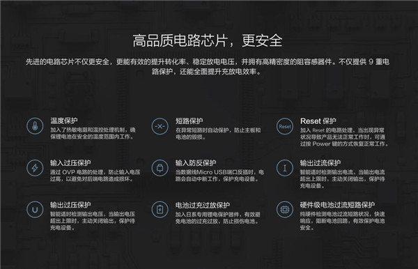Xiaomi Mi Power Bank 2C - featured 7