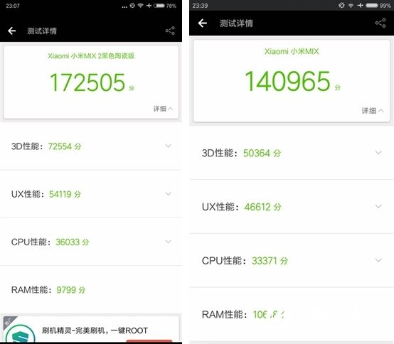 Xiaomi Mi MIX 2 Vs Xiaomi Mi MIX - antutu