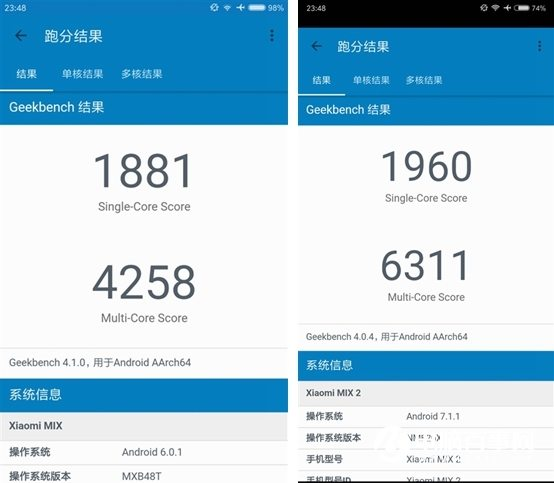 Xiaomi Mi MIX 2 Vs Xiaomi Mi MIX - geekbench
