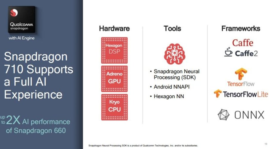 Qualcomm Snapdragon 710 AI
