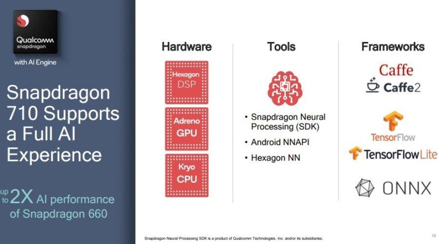 Qualcomm Snapdragon 710 AI