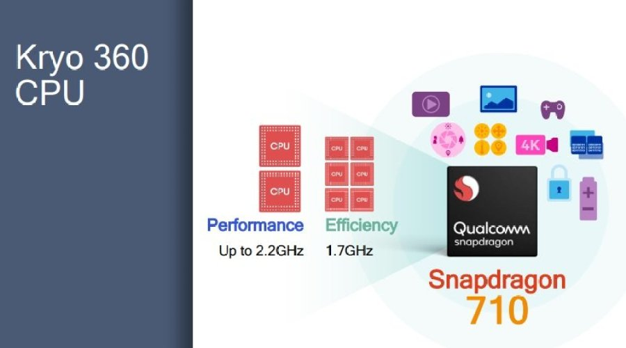 Qualcomm Snapdragon 710 CPU