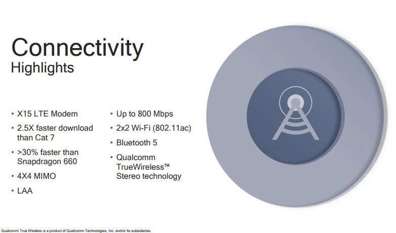 Qualcomm Snapdragon 710 Connectivity