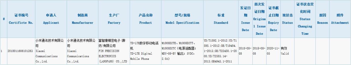 Xiaomi Mi MIX 2S new version 3C certification
