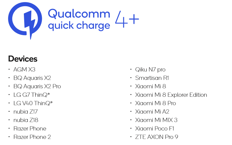 List of Smartphones Supporting QC 4+