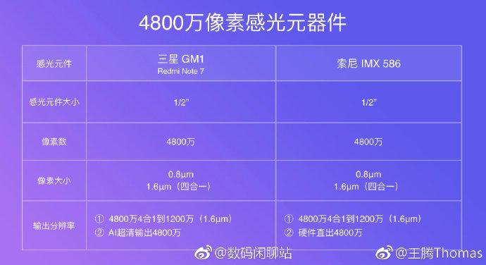 Meizu M9 Note Leaked camera specs