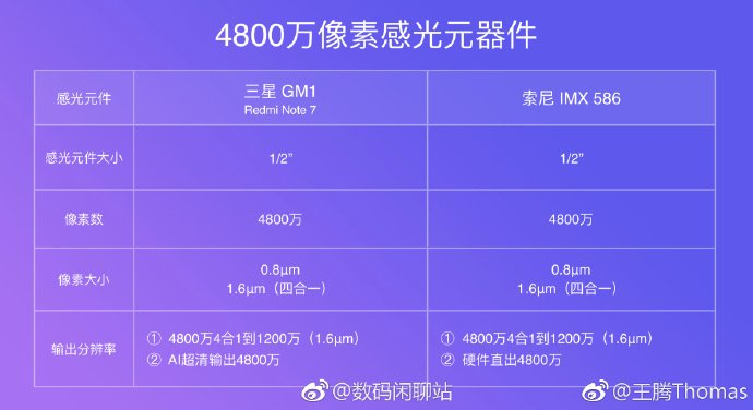 Meizu M9 Note Leaked camera specs
