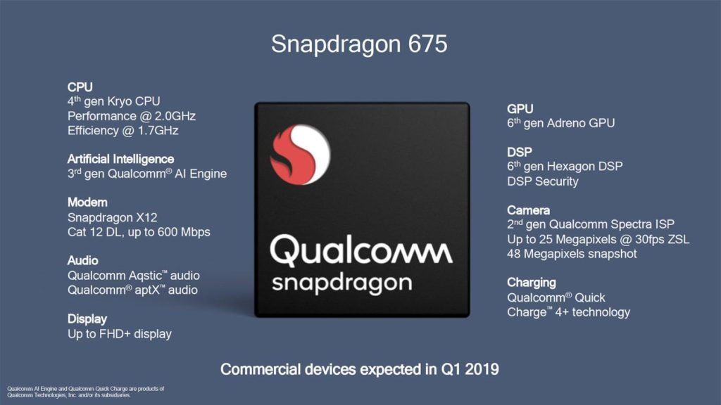 Snapdragon 665 vs Snapdragon 675 vs Snapdragon 730 - SND 675 Features