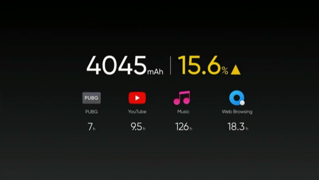 Realme-3-Pro-Review-Battery-Life