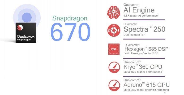 Snapdragon 665 vs Snapdragon 670 vs Helio P70 Comparison