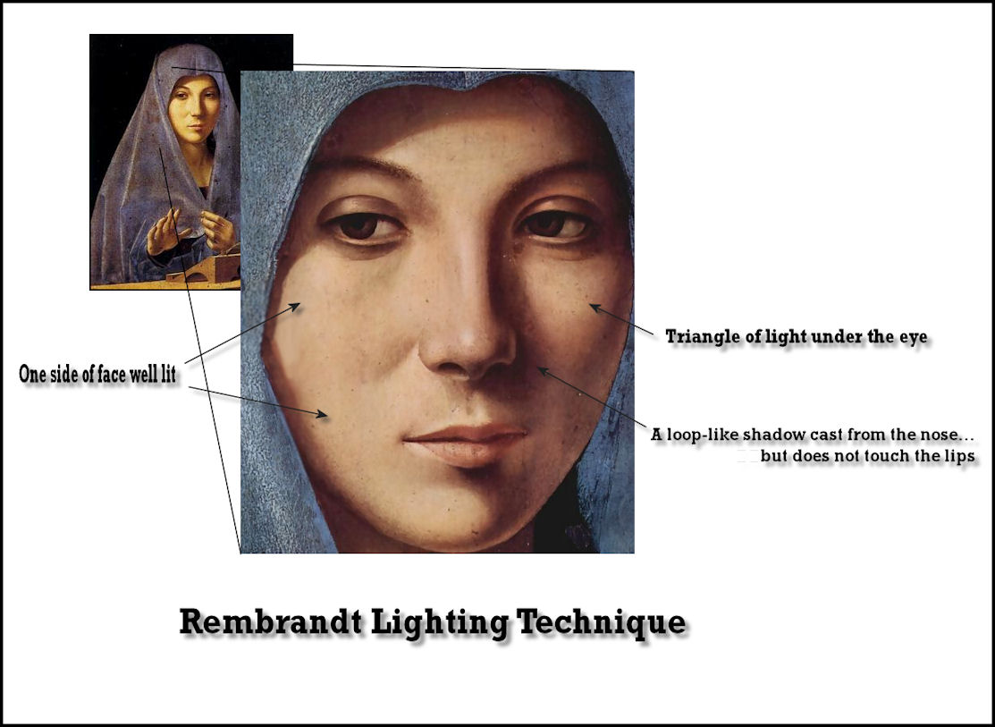 hight resolution of example of rembrandt lighting