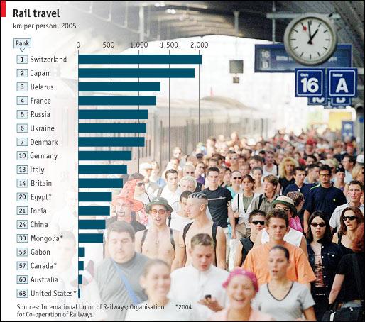 rail_travel.jpg
