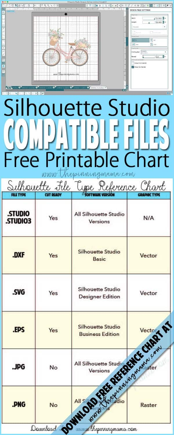 Everything you need to know about using files with your Silhouette CAMEO including a Free Printable File Reference Chart - Download this to have a quick guide on which file types work in Silhouette Studio