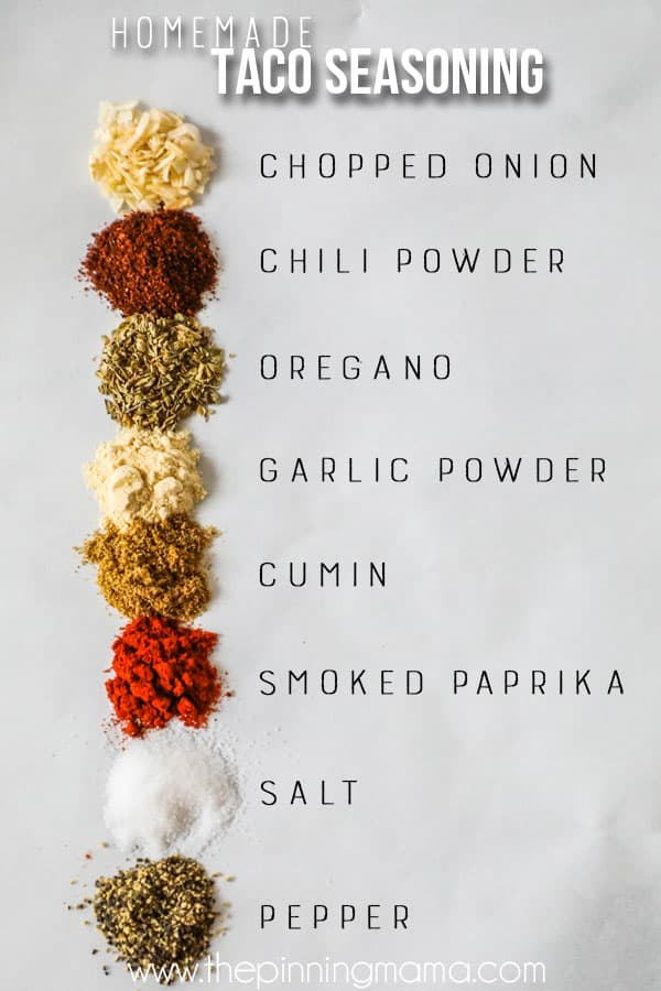 Spices in Whole30 Taco Seasoning.