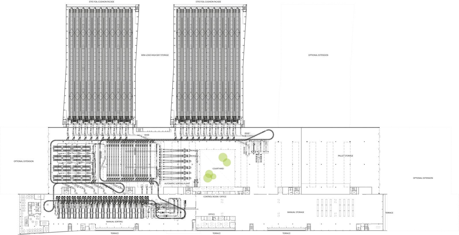 C F M Ller Architects