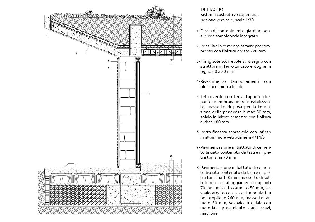 Giuseppe Gurrieri  Casa ECS  Residenza per artista