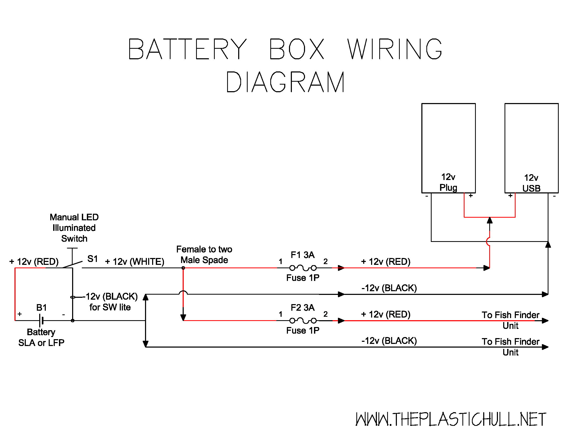 battery box wiring diagram wiring diagram read Yamaha Rhino Battery