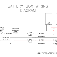 Wiring Connection Diagram Battery Switch Box Archives The Plastic Hull