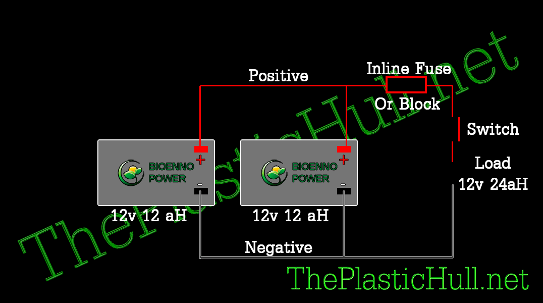 How To Connect 12V Batteries in Parallel - The Plastic Hull Wiring Batteries In Parallel on