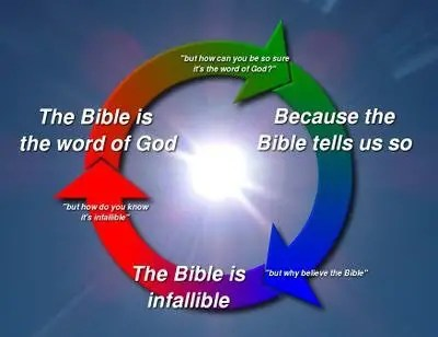 """You Can't Use the Bible to Prove the Bible"" . . . And Other Stupid Statements"