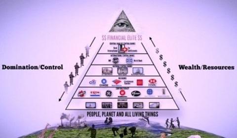 controlul lumii