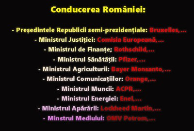 Conducerea reală a României…
