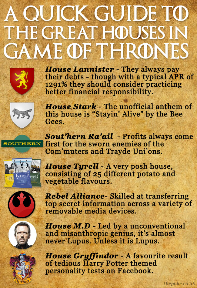 A quick guide to the Great Houses in Game Of Thrones The Poke