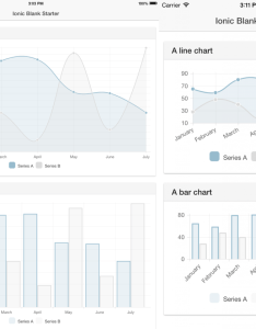 Ionic framework with angular chart also using charts in your mobile app rh thepolyglotdeveloper