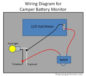 Pop Up Camper Mods: Installing a Battery Monitor  The Pop