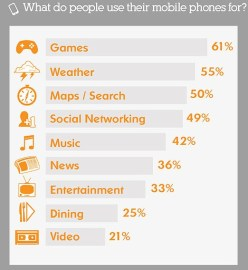Is your PR mobile-ready?