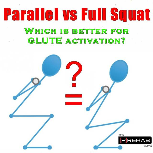 squat depth Parallel vs Full Squat