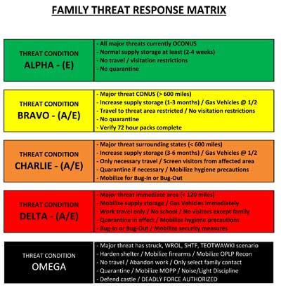 ThreatMatrix