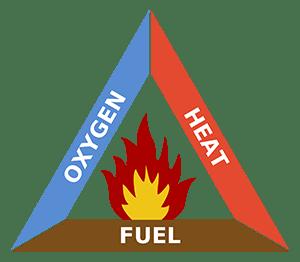 FireTriangle